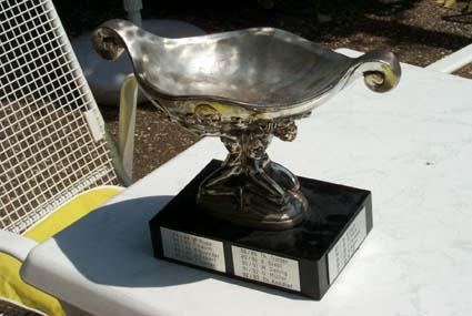 Pokal Spieler des Jahres